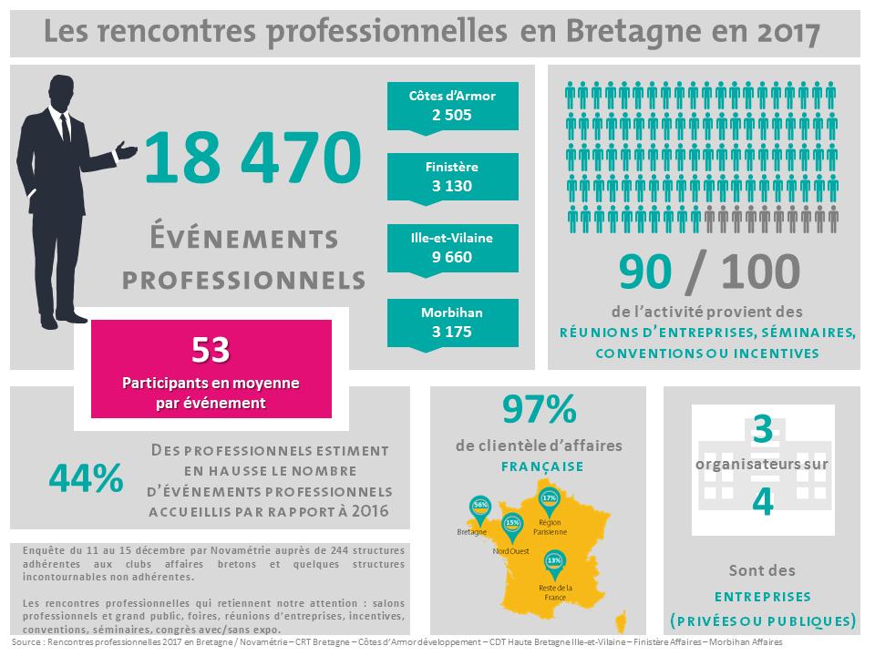 Infographie_baromètre_affaires_2017